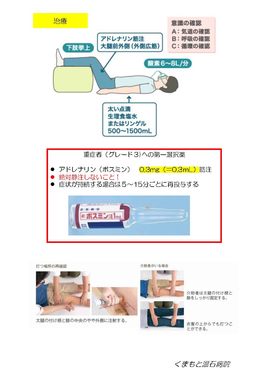 コロナワクチン接種アナフィラキシーへの対応2.jpg