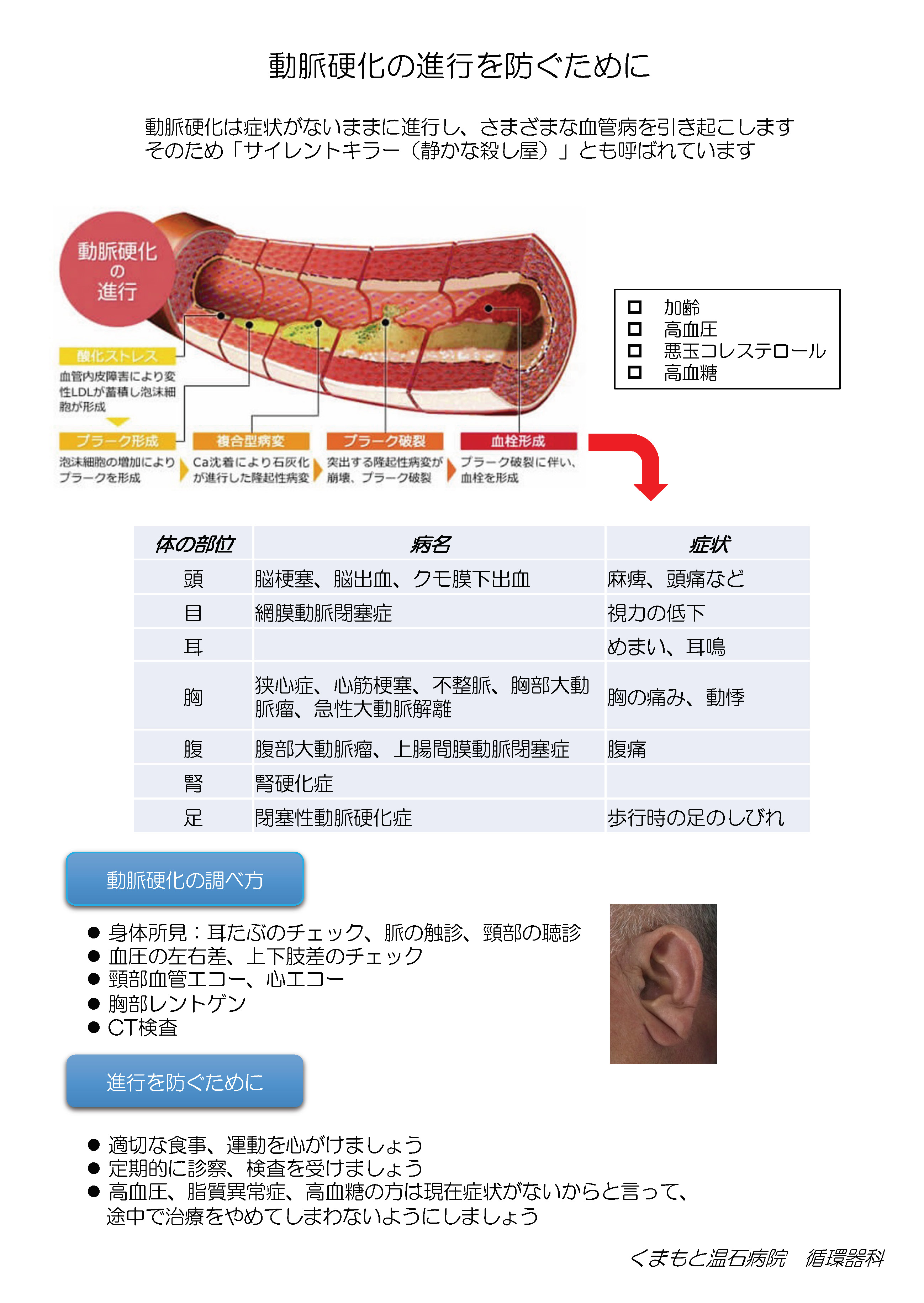 動脈硬化の進行を防ぐために.jpg